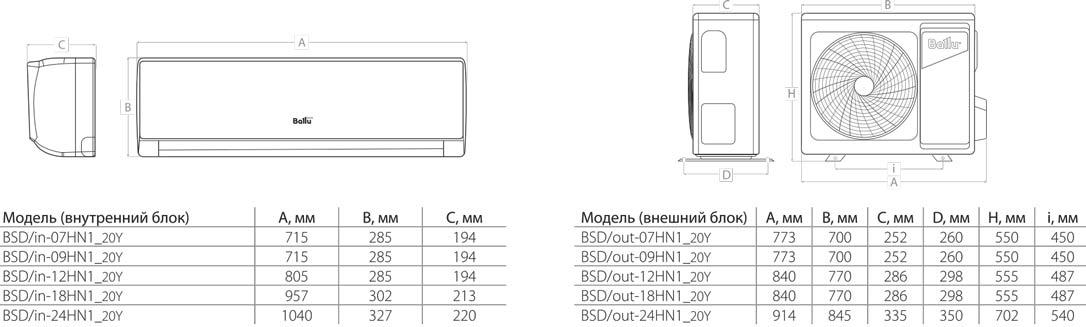 Размеры внутреннего и наружного блока Ballu Lagoon BSD