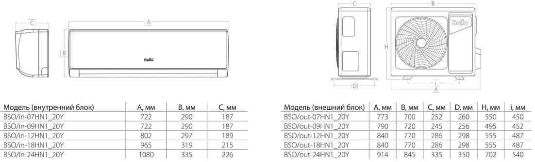 Размеры наружного и внутреннего блоков Olympio Edge