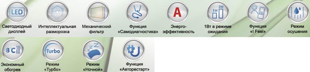 Функции сплит-системы Aeronik HS4