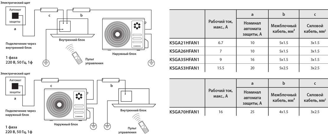 Установочные размеры Kentatsu Kanami