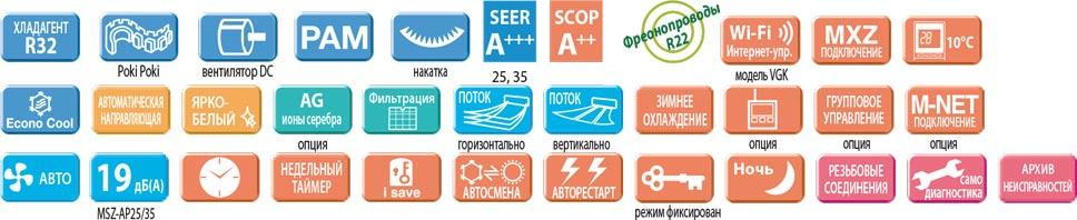 Функции сплит-системы ME серии AP