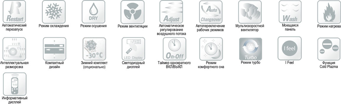 Функции сплит-системы Pioneer Artis